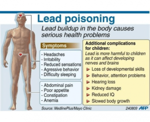 Leadpoisoning7.4.15