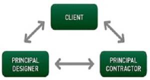 client-principal designer